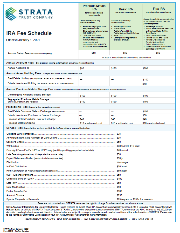 IRA Fee Schedule Effective January 1, 2021